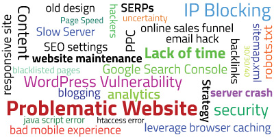 Emarcom - Problems We Solve -Word-Map