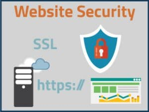 Increase Website Security and Performance with an SSL