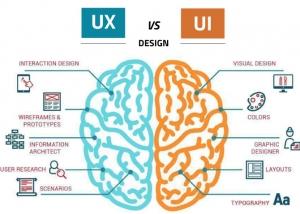 Emarcom UX vs UI Graphic